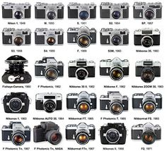 Nikon's history in pictures: from the Nikon 1 rangefinder to the D70s DSLR