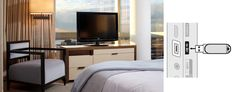 Charge your phone using the USB port on the side of a hotel TV. Charge your phone using the USB port on the side of a hotel TV. Overseas Travel, Travel Abroad, Hotels And Resorts, Best Hotels, Manhattan Hotels, Fendi, New York Hotels, Packing Tips For Travel, Travel Ideas