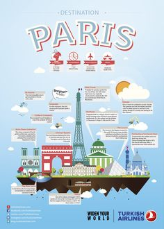 Paris, First Love, City illustration, THY, Turkish Airlines, City guide