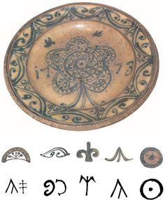 Naha, Medicinal Plants, Decorative Plates, Antiques, Tableware, Hungary, Mythology, Native American, 1