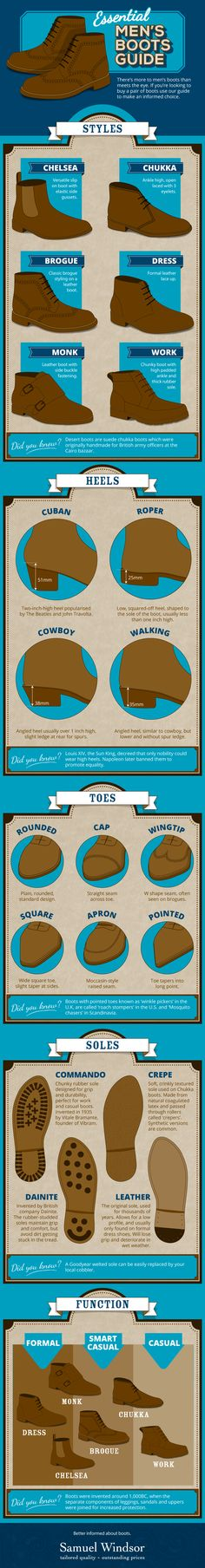 """Essential Men's Boots Guide - Infographic """"Do you know your Chelsea from your chukka? Your monk from your brogue? Should you choose a Cuban or cowboy heel? Find the answers to these mysteries and more in our easy-to-use men's boots guide. Men Dress, Dress Shoes, Style Masculin, Mens Boots Fashion, Fashion Menswear, Winter Fashion Boots, Mens Essentials, Men Style Tips, Brogues"""