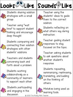 Effective Math Talk Looks Like and Sounds Like Poster