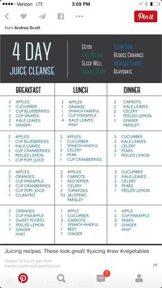 Diy blueprint juice cleanse recipes grocery list tips tricks juicing nutrition malvernweather Gallery
