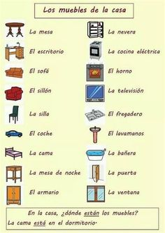 Spanish Virtual Word Wall For Young Learners In 2021