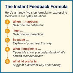 Instant Feedback Formula