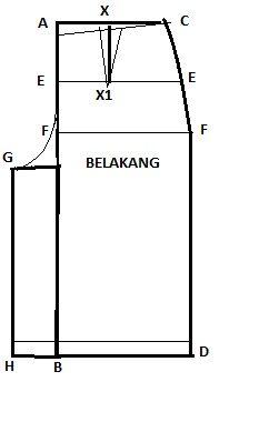 Adabitaylor Blogspot Com 2015 11 Cara Membuat Pola Rok Celana Html M 1 Pola Rok Pembuatan Pola Pola