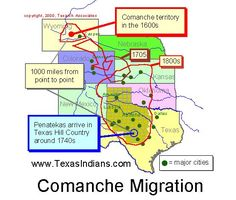 The Comanche Indians, Texas Indians