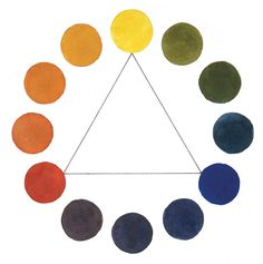 cadmium red, new gamboge and French ultramarine - 6 Color Palettes | Painting Palettes | Watercolor Painting | Choosing a Color Palette | Color Triad | Watercolor Artist | Artist Daily