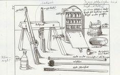 Этнографический оружием и Броня - 14-15вв. Каким порошок и т.д. Мяч держали перед пороховницах Появились