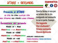 #grammatica #italiana #stare #gerundio #imparaitaliano