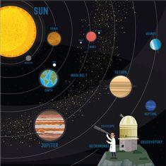 Space floor - World Museum Liverpool Telescope, Liverpool, Venus, Museum, Floor, Earth, Space, World, Movie Posters