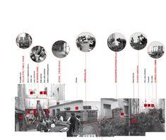 AAA Atelier d'Architecture Autogérée - Architektur Plan Concept Architecture, Collage Architecture, Site Analysis Architecture, Architecture Mapping, Architecture Graphics, Architecture Portfolio, Architecture Design, Timeline Architecture, Architecture Diagrams