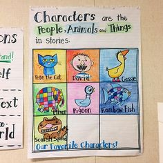Anchor chart for characters. Only our absolute favorite characters made the cut. Sorry, Clifford, maybe next year. Anchor Charts First Grade, Kindergarten Anchor Charts, Kindergarten Literacy, Preschool, Literacy Activities, Narrative Writing For Kindergarten, Writing Assessment, Readers Workshop, Writing Workshop