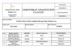 Certyfikat analityczny