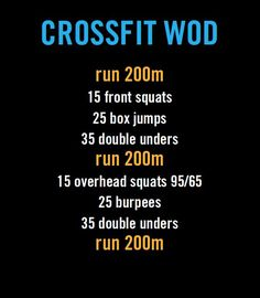 CrossFit Exercises | crossfit workout (WOD) | fitness