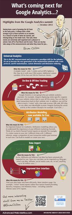 What's next for Google Analytics