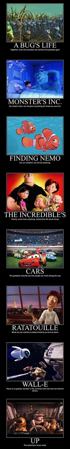 What Pixar movies have taught us