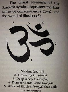 Sanskrit symbol of 4 levels of Consciousness explained.
