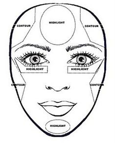 .: Contouring FOR ALL FACE SHAPES