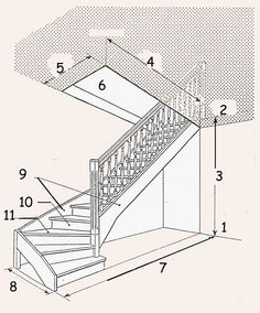 Spiral Staircase Plan, Spiral Stairs Design, Stair Plan, House Staircase, Home Stairs Design, Home Room Design, Stair Stringer Calculator, Small Loft Apartments, Diy Projects Home Improvement