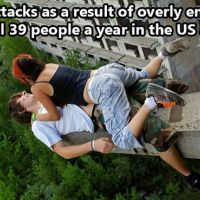 Shocking Things That Kill People Annually