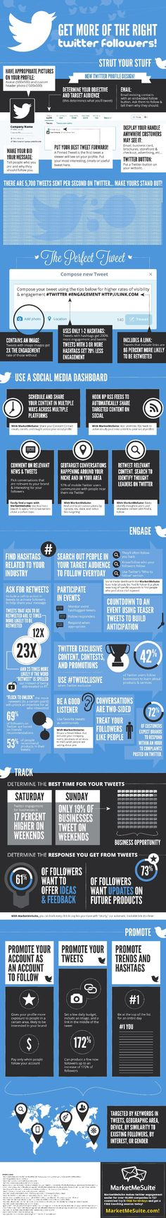 Get More of the Right Twitter Followers! #infographic