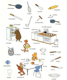 Learning Dutch - in the kitchen Dutch Phrases, Dutch Words, Speech Language Therapy, Speech And Language, Learn Dutch, Dutch Netherlands, Restaurant Themes, Dutch Language, Learning Support