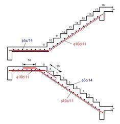 Clube do Concreto: Projeto de escadas de Concreto Armado