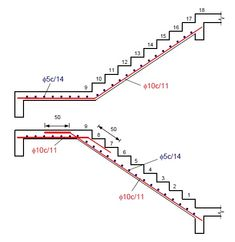 Architecture Symbols, Architecture Blueprints, Stairs Architecture, Architecture Details, Civil Engineering Design, Civil Engineering Construction, Architectural Engineering, Spiral Staircase Plan, Concrete Staircase
