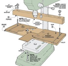 Sometimes simple is best. This drill press table and fence is a perfect example. Woodworking Drill Press, Must Have Woodworking Tools, Woodworking Tools For Beginners, Woodworking Workbench, Woodworking Workshop, Fine Woodworking, Drill Press Stand, Drill Press Table, Pedestal Drill