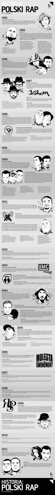 historia_polski_rap