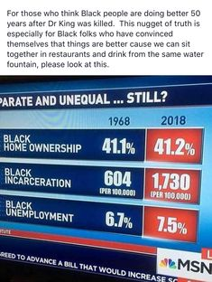 Ooh, look at that whopping .1 percent higher home ownership!