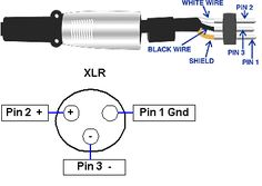 parallel port pin click on the image to get more info xlr wiring illustration