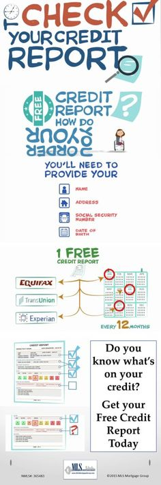 MLS Mortgage (mlsmortgage) on Pinterest
