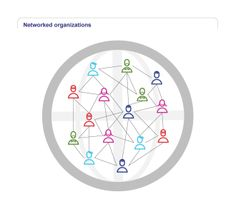 a glossary of terms and definitions about working in the increasing connected organization - matrix management, virtual teams and global working Network Organization, Getting Things Done, Organizations, Integrity, Definitions, Communication, Get Stuff Done, Data Integrity, Organizing Tips