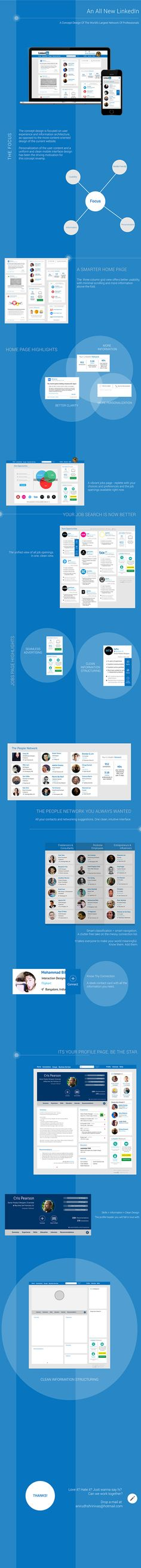LinkedIn Redesign Concept - An Alternate Perspective on Behance