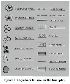 Site Plan Symbols Google Search Architectural Drawing