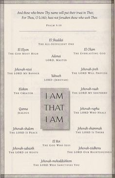 Names of God, to help with starting prayer time. (Hallowed be your Name...) http://www.trustinggod4everything.com/