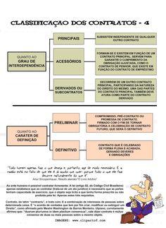 Classificação Dos Contratos 4