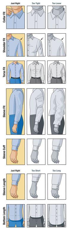 How a Dress Shirt should fit Via