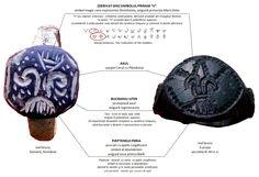 """Pomul Vieţii dunărean: """"V""""-ul = emblema zeiţei-pasăre, derivată din triunghiul feminin; există deja în paleoliticul superior, ca emblemă a zeiţei-pasăre este atestat din neoliticul timpuriu şi continuă în fazele ulterioare; Bucraniul = izvor al vieţii, apă; origine în paleoliticul superior, de importanţă deosebită începând cu neoliticul timpuriu; Linii paralele, pieptene = ape curgătoare, apă de ploaie, simbol al succesului şi abundenţei; atestat în neolitic şi în toate perioadele următoare"""