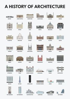 unique styles of architecture or a history of architecture architectural styles graphic design illustration architecture architecture icons architecture timeline 97 prairie style architecture characte Residence Architecture, Blog Architecture, Detail Architecture, Architecture Drawing Plan, Architecture Drawing Sketchbooks, Architecture Drawing Art, Conceptual Architecture, Architecture Posters, Architecture Student