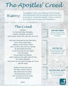 The Apostles' Creed Infographic - Face Forward Columbus