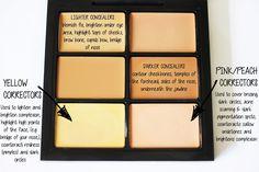 Malika Chady: MAC Pro Conceal & Correct Palette