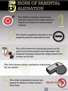 5 Signs of Parental Alienation. We will fight through this. It has to stop…