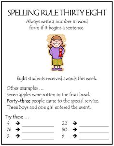 This focus includes ongoing professional learning for staff and a weekly focus on particular aspects of spelling, including spelling rules and strategies. Spelling Rules, Spelling Practice, Grade Spelling, Spelling Activities, Spelling And Grammar, English Spelling, English Phonics, Teaching English, Learn English