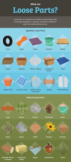 What Are Loose Parts - Bring Back Children's Play                                                                                                                                                                                 More