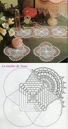 Learn to knit and Crochet with me. I have made some videos and I also am uploading some patterns for you to try. Learn to knit and Crochet with me. I have made some videos and I also am uploading some patterns for you to try. Crochet Doily Diagram, Crochet Motif Patterns, Crochet Chart, Crochet Squares, Thread Crochet, Filet Crochet, Crochet Stitches, Crochet Dollies, Easter Crochet
