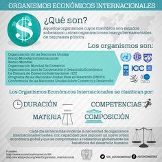 Organismos económicos internacionales #infografia #infographic