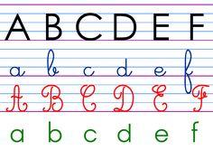 alphabet 3 écritures